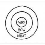 Los 3 pasos de Steve Jobs para presentar un producto: el Golden Circle
