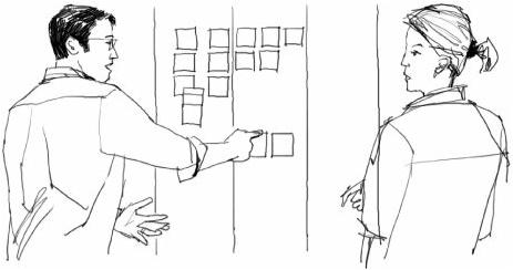 mapear modelo de negocio