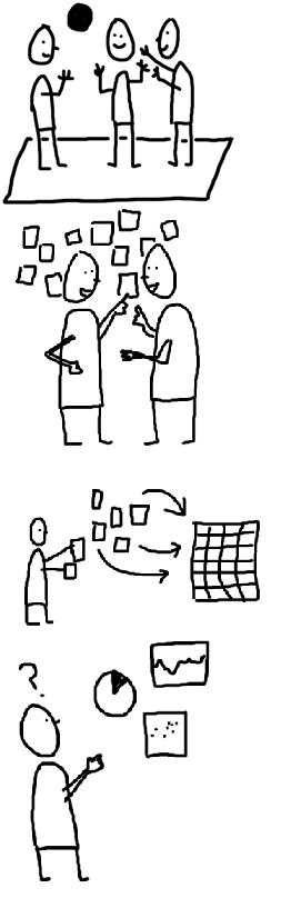 proceso workshop