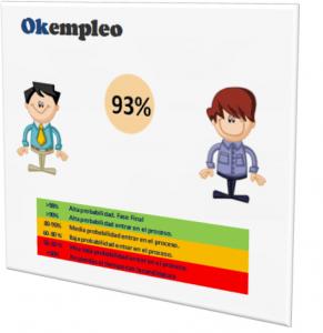 resultados Okempleo2